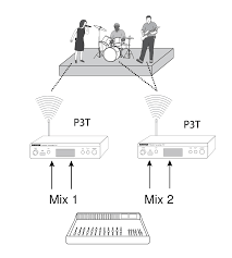 shure publications user guides psm300