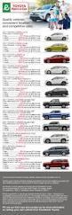 toyota company information toyota rent a car phoenix auto service center car rentals