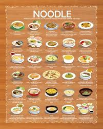 noodle dishes 30 noodle dishes from around the world infographic