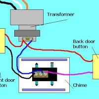 rewiring ajvtech