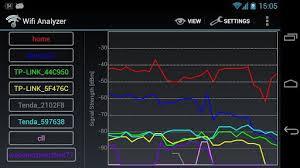 wifi analyzer android wifi analyzer 3 10 2 l apk for pc free android