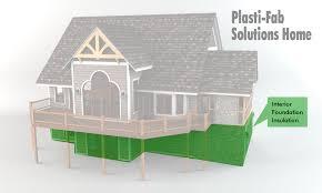 interior insulation for foundation basement walls plasti fab