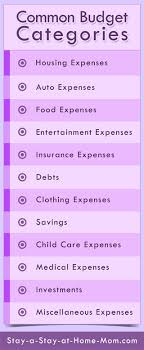 how to create a realistic household budget money matters sle personal budget for stay at home moms