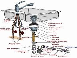 kitchen sink plumbing parts bathroom sink drain useful captivating kitchen sink plumbing parts