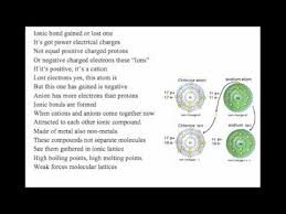Atoms Bonding And The Periodic Table Atoms Bonding Song Youtube