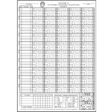 baseball scouting report template pitching hitting scouting charts coach and
