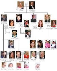 royal family of elizabeth ii britroyals