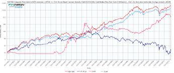 pattern energy debt energy