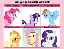 Mlp Fluttershy Meme - 102420 6 pony meme applejack date exploitable meme fluttershy