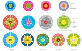 target and circular diagrams solution conceptdraw com
