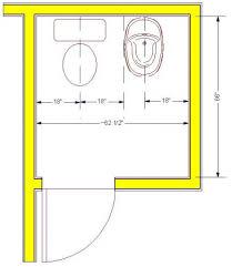 bathroom design guidelines rules of good bathroom design
