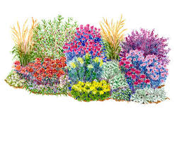 Planning A Flower Garden Layout Garden Plans