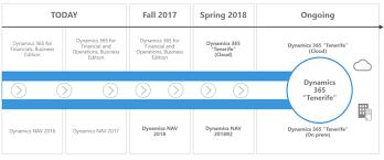 dynamics nav roadmap simply dynamics
