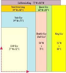 Crib Size Mattress Size Vs Size Best Vs Size Mattress How To A