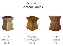 Contemporary Accent Table Contemporary Accent Table Vintage U0026 Used Contemporary Side