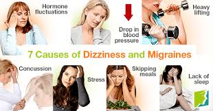 Light Headed Dizzy Nausea 7 Causes Of Dizziness And Migraines Png
