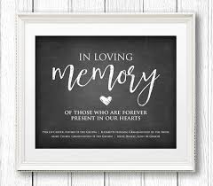 in loving memory wedding in loving memory wedding sign instant personalize names