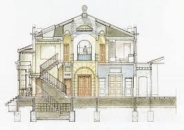 architectural design architectural design section rndrd