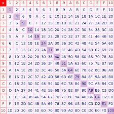 hexadecimal wikipedia