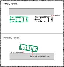 parking violations winnipeg parking authority city of winnipeg