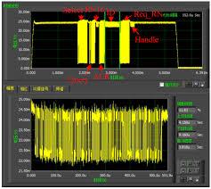 sensors free full text novel concrete temperature monitoring