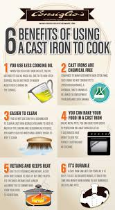 Cooking Infographic by 6 Benefits Of Using Cast Iron To Cook Visual Ly