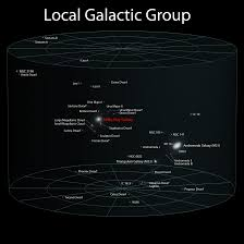 Milky Way Galaxy Map Astronomy What Is The Direction Of Our Solar System In The Milky