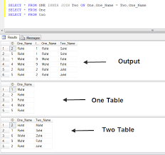 sql select from multiple tables sql order by in inner join stack overflow