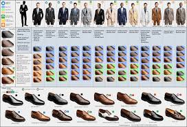 wedding shoes reddit ysk about a useful chart so that your suit color and shoe color