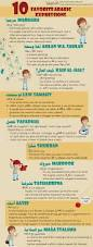 410 best learning language images on pinterest learn chinese
