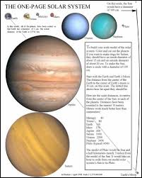 collections of printable science worksheets for 4th grade