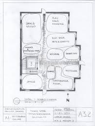 interior design certification