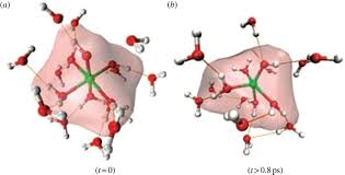 aqueous solutions state of the art in ab initio molecular