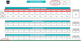 Daily Flow Template Excel Free Uk Flow Template