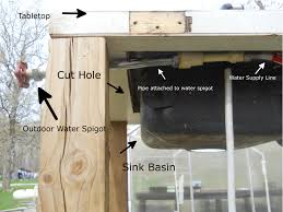 Outdoor Potting Bench With Sink Potting Bench Plans With Sink Home
