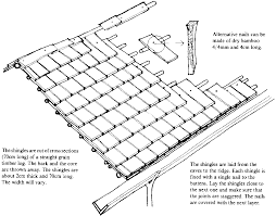farm structures ch5 elements of construction roofs