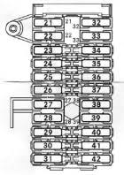 mercedes c class w203 u2013 fuse box diagram auto genius