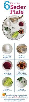 what is on a passover seder plate learn about the passover seder plate reformjudaism org