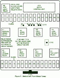 1991 e30 fuse box diagram 1991 wiring diagrams instruction