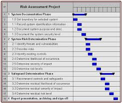 information security risk assessment guidelines