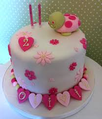 Birthday Cakes For Girls Birthday Cake From Image Inspiration Of Cake And Birthday