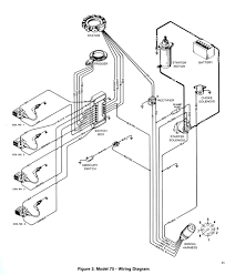 how to wire a boat beginners guide with diagrams new marine