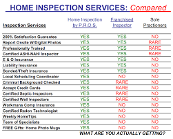 Home Inspection Template Excel 100 Home Inspection Checklist Colorado Home Inspection