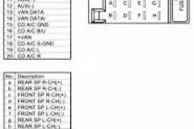 pioneer avic n3 wiring diagram 4k wallpapers