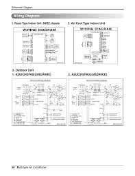 lg outdoor unit wiring diagram wiring diagram simonand
