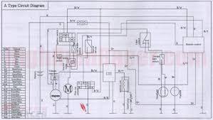 chinese atv wiring diagram u0026 chinese atv wiring harness diagram