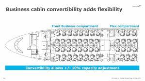 Economy Comfort Class Finnair Airbus A350 Business Class Economy Comfort Seats Cabin