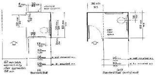bathroom lighting code requirements bathroom building codes ontario dayri me