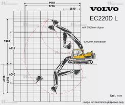 100 volvo ec140b wiring diagram prosis 2013 parts service