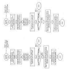 patent us20130102306 auto imsi switch for international roaming